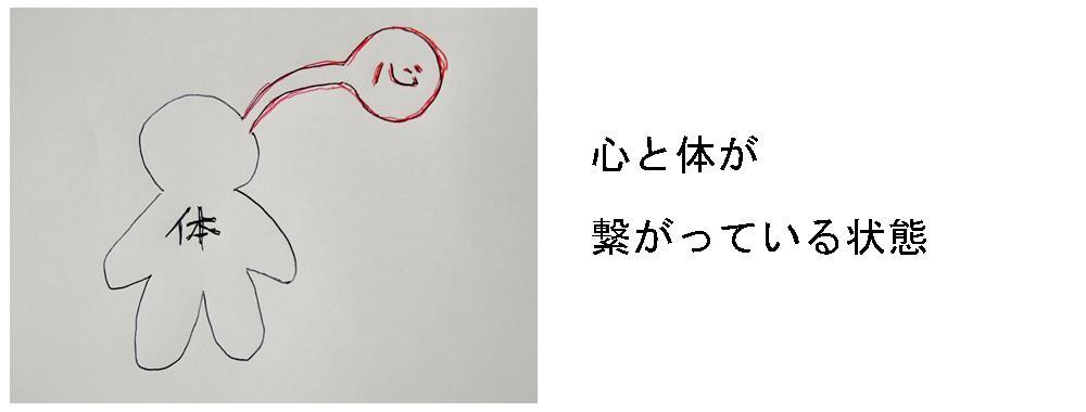 生駒市の自律神経専門整体院「理楽ウェーブ」の心体の繋がり画像