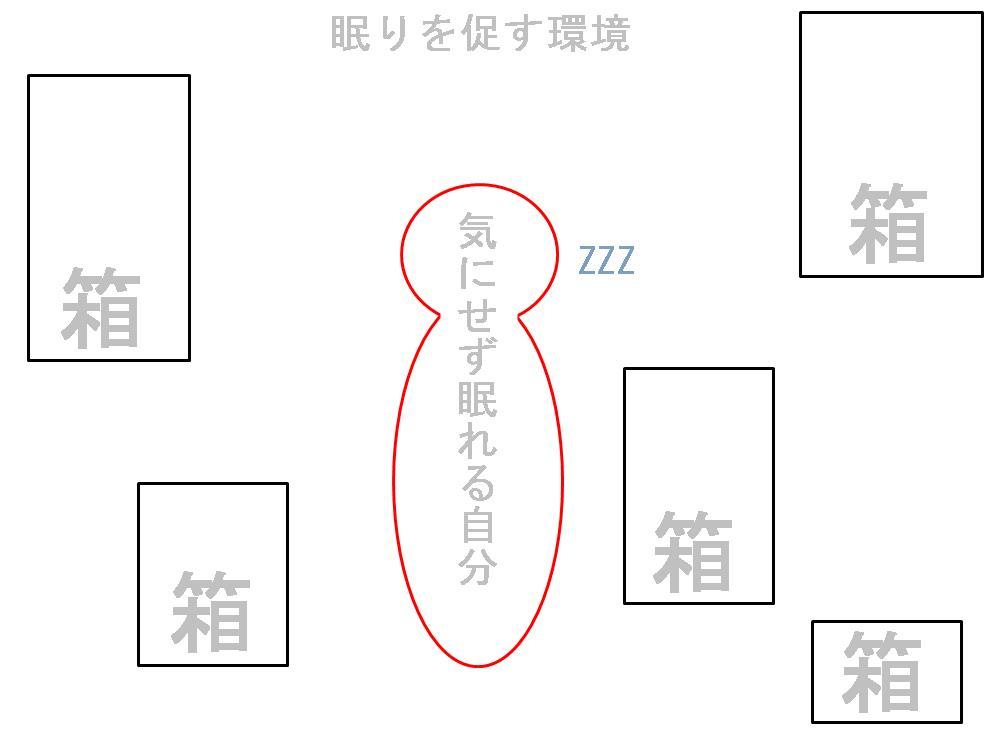 不眠対策4|生駒市整体院