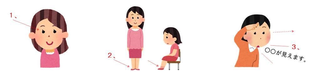 生駒市の自律神経専門整体院のパニック障害の症状の対処法