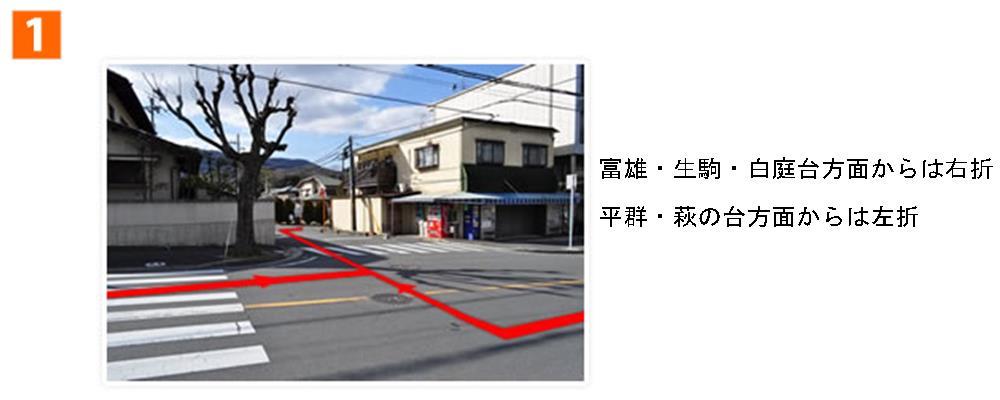 生駒市東生駒自律神経専門の整体院理楽ウェーブの地図1