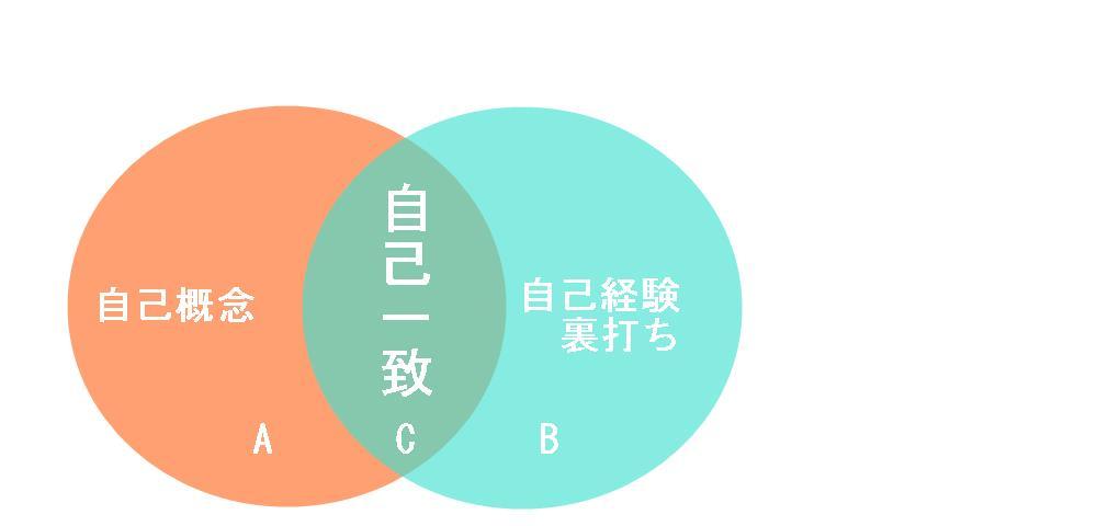 自律神経を整える生駒市の整体院の考え方