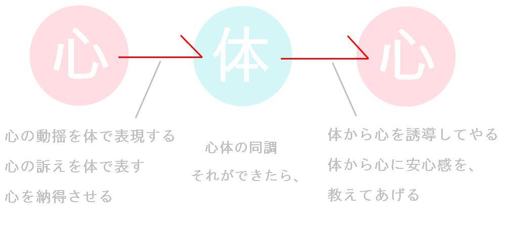 生駒市の自律神経専門整体院の心の動揺の対処法