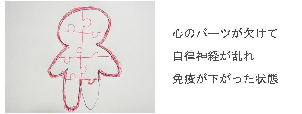 生駒市の自律神経専門整体院「理楽ウェーブ」の心の免疫力