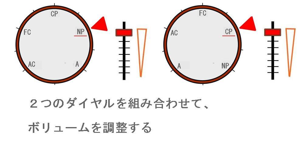 生駒市整体院のエゴグラムの応用2