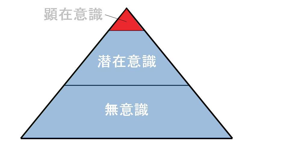 メンタル意識|生駒市整体院