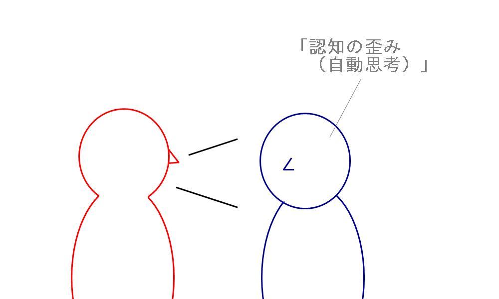 生駒市の自律神経専門整体院が考える認知の歪み1