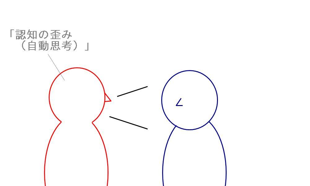 生駒市の自律神経専門整体院が考える認知の歪み2
