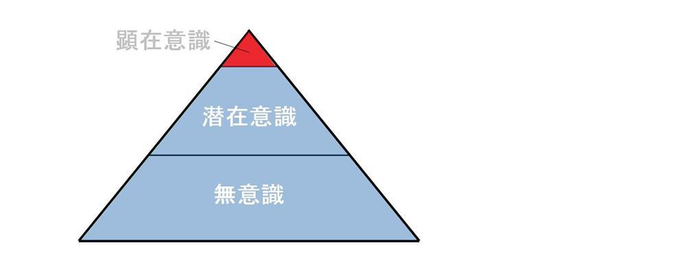 生駒市の自律神経専門整体院の意識