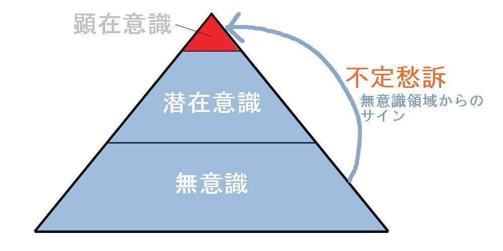 生駒市の自律神経専門整体院の不定愁訴の見解